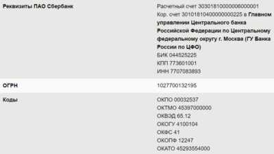 западно-сибирский банк оао сбербанк россии г тюмень реквизиты займы на карту моментум сбербанк